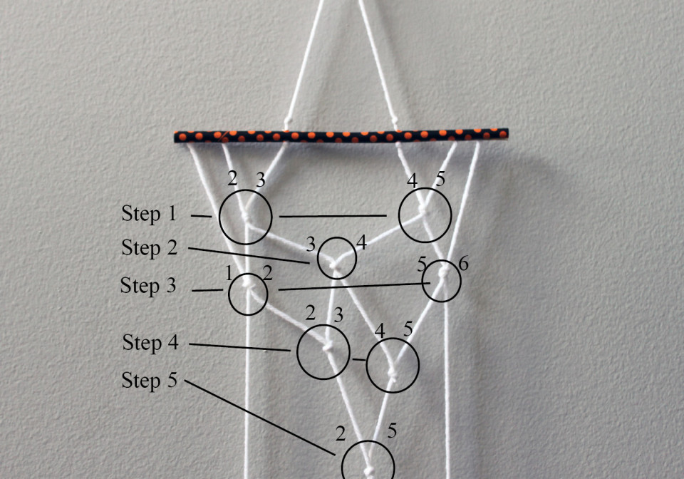knot diagram